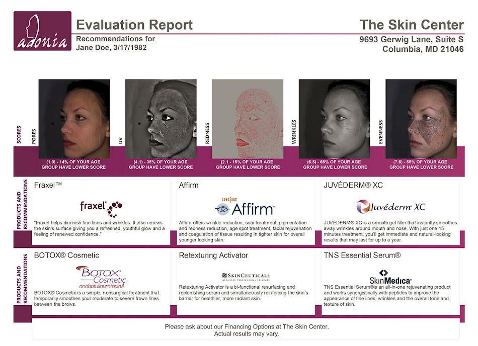 raport beauty coaching